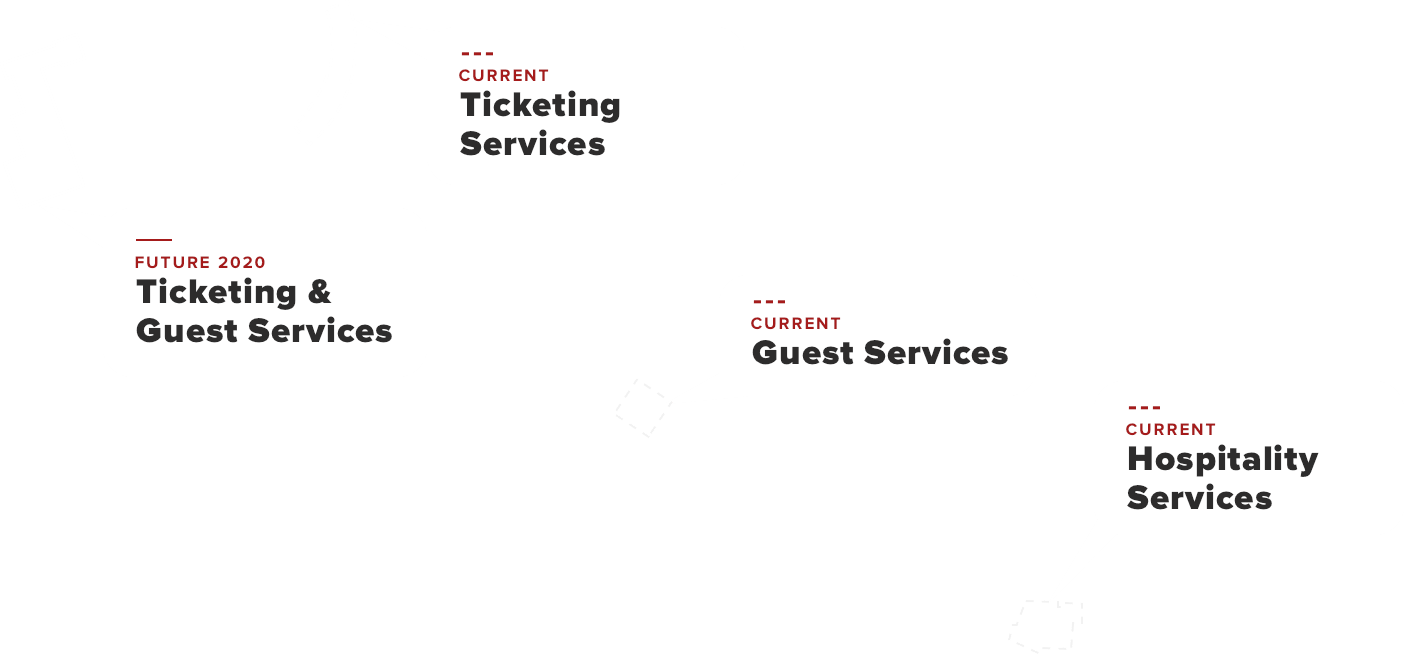 New ticketing and Guest Services locations